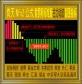 倚天财经/索罗斯标准版主力动态指标/wfn2公式/黄金白银/现货期货