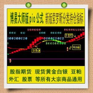 博易大师指标 新版索罗斯分类持仓公式 股指期货 黄金白银外汇
