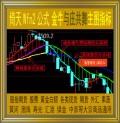 倚天财经/金牛与庄共舞主图指标/wfn2公式/黄金白银/现货期货股票