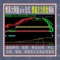 博易大师/智诚主力资金指标pio公式/黄金白银/股指期货/股票/商品