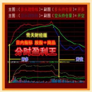倚天wfn2期货指标 分时盈利王日内公式 短线王 股指期货+商品专用