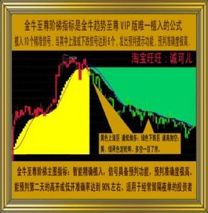 金牛至尊阶梯指标 倚天wfn2公式 黄金白银/期货/股指/智胜/渤海