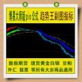 博易大师公式/趋势王副图指标/黄金白银/股指期货/股票商品