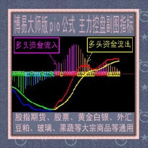 博易大师/金牛主力控盘指标pio公式/黄金白银/股指期货/股票/玻璃
