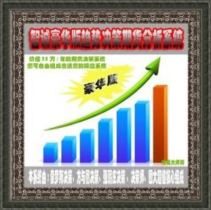 博易/博弈/智诚豪华版期货决策系统/股指/黄金白银外汇/大宗商品