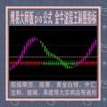 博易大师/趋势/金牛波段王指标 pio公式/商品期货/黄金白银/炒股