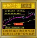 倚天财经/趋势决策线主图指标/wfn2公式/黄金白银/现货期货/外汇