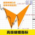MT4指标 新版黄蝴蝶指标 蝴蝶交易系统黄金白银现货公式 外汇软件