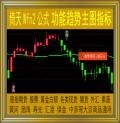 倚天财经/功能趋势主图指标/wfn2公式/黄金白银/现货/期货/农产品