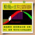 博易大师/伟尔主力监控钻石版指标/黄金白银/股指期货/股票/商品