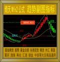 倚天财经趋势副图指标/wfn2公式/黄金白银/现货期货外汇/大宗商品
