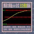 博易大师/主力资金指标pio公式/黄金白银/股指期货/股票/螺纹钢