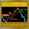 倚天财经/趋势跟踪主图指标wfn2公式/黄金白银/现货期货/金牛智胜