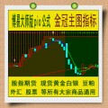 博易指标 方圆期货金冠版主图公式 股指期货 黄金白银外汇渤海