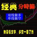 通达信版经典分时线指标/股指期货公式/大宗商品/黄金白银/股票