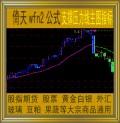 倚天wfn2指标/支撑压力线公式/金牛智胜/黄金白银/股指期货/股票