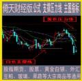 倚天财经指标 智诚支撑压力线叠加公式 股指期货黄金白银外汇大宗