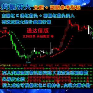 股票期货策略 通达信版共振买入指标 炒股 黄金外汇 商品期货原油