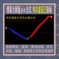 博易大师版伟尔波段王指标pio公式/黄金白银/股指期货/股票/商品