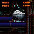 通达信版极阴次阳炒股指标  选股预警公式 量能短线波段股票公式
