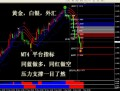 MT4指标公式 新手老手超级智能分析系统 炒现货黄金白银外汇软件A