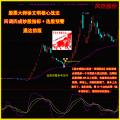 通达信版-徐文明核心战法-回调四成炒股指标+选股预警
