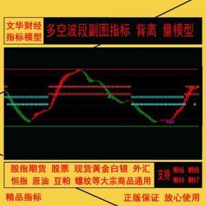 文华财经版副图指标 多空波段-背离+量模型 期货大宗商品外汇源油恒指股票模型