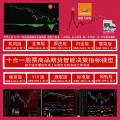 027博易大师版新程10合1智能决策终端 股票商品期货现货指标模型