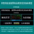 56.文华财经财智领航版决策终端 股票商品期货现货指标模型