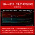 028博易大师版锦程vip尊贵版智能决策终端 股票商品期货现货指标模型