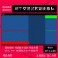 湘187-5.通达信版财牛指标 财牛交易监控副图指标 股票商品期货现货指标模型