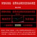 湘185.通达信财智标准版决策终端 股票商品期货现货指标模型